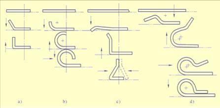 多工位级进模具弯曲工位的设计要点