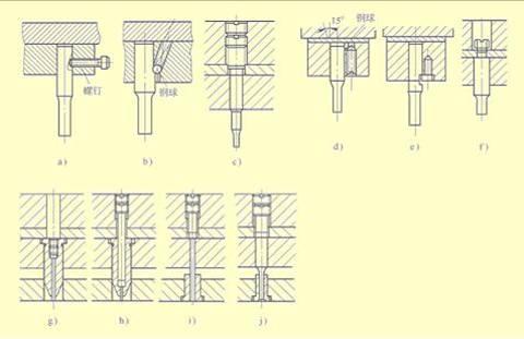 多工位级进模主要零部件的设计